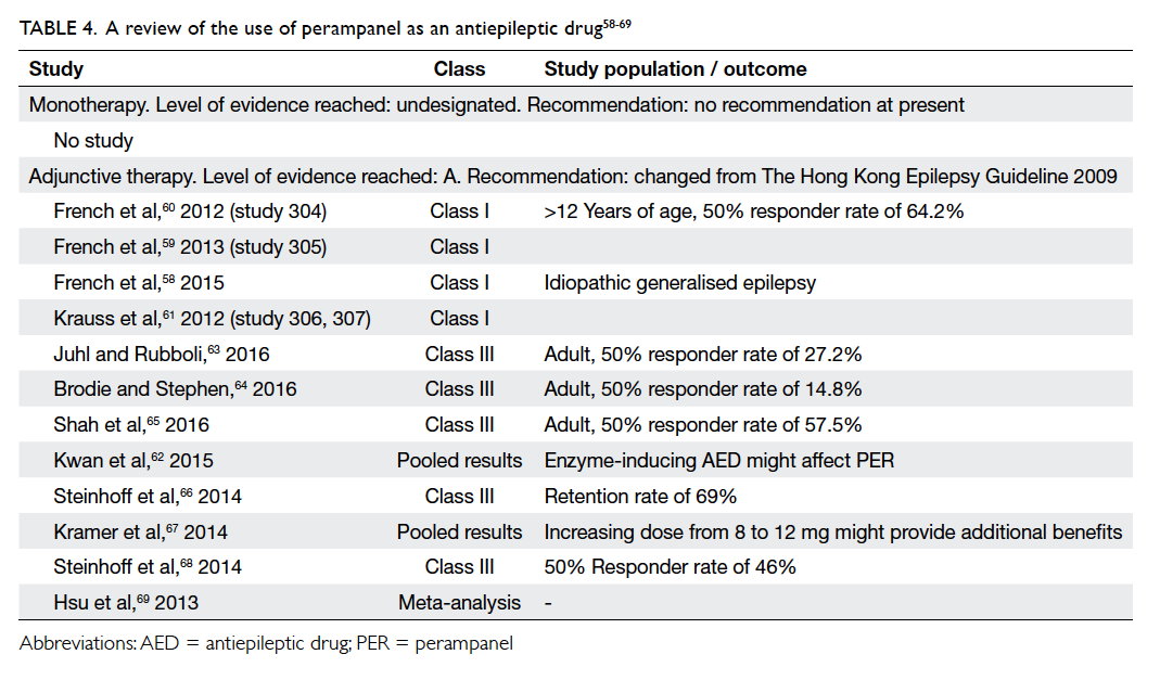 apa style research paper epilepsy